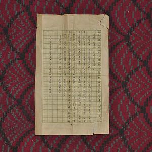 1935年鲁迅手稿